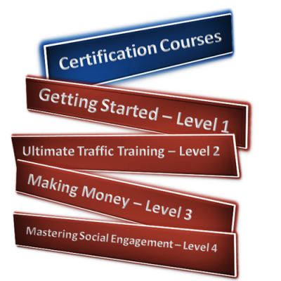 wealthy-affiliate-certification-courses